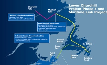 Maritime Link Project Power Technology Energy News And