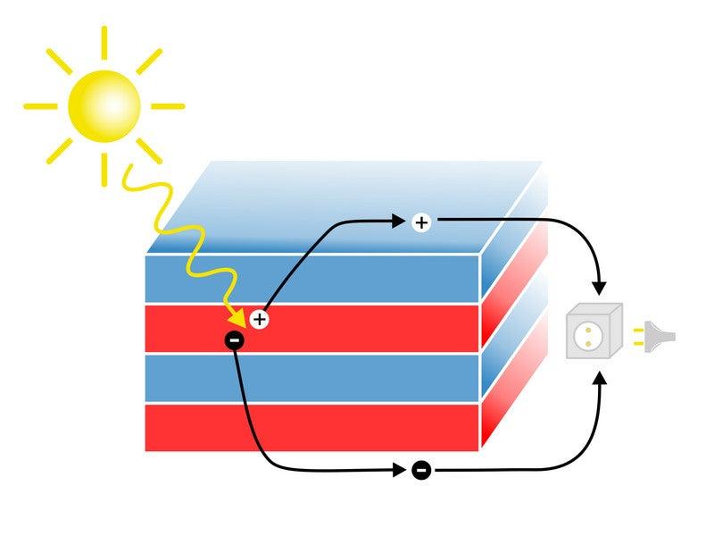 Tuwien_solar energy