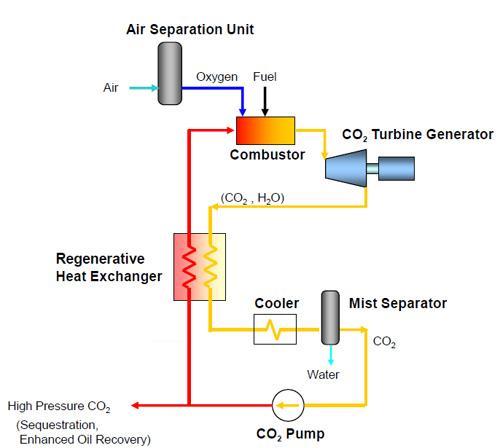 thermal power plant Toshiba